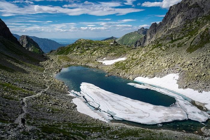 Obľúbené turistické trasy Vysoké Tatry